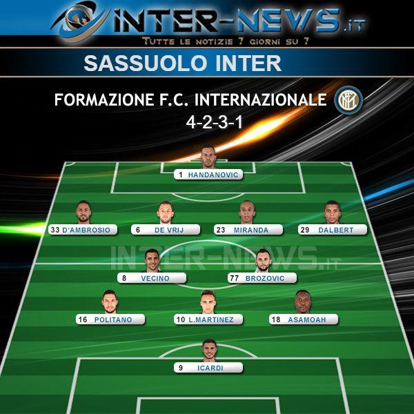 Formazione Sassuolo-Inter