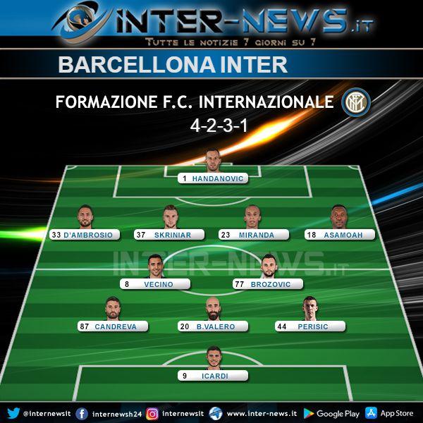 Barcellona-Inter Probabile Formazione