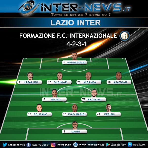 Lazio-Inter Formazione Ufficiale