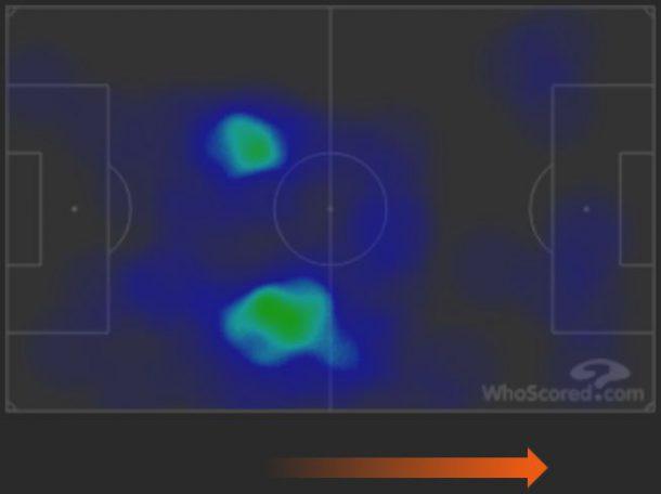 Inter-Barcellona Heatmap Vecino e Nainggolan