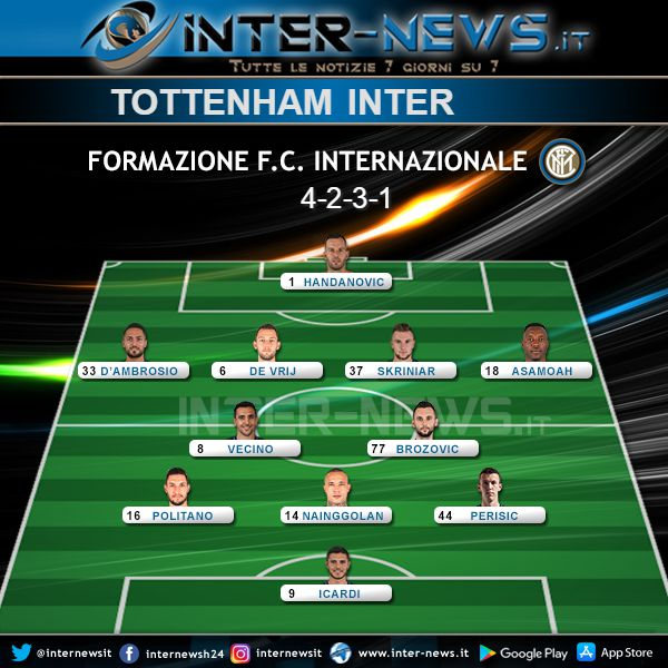 Tottenham-Inter Probabile Formazione
