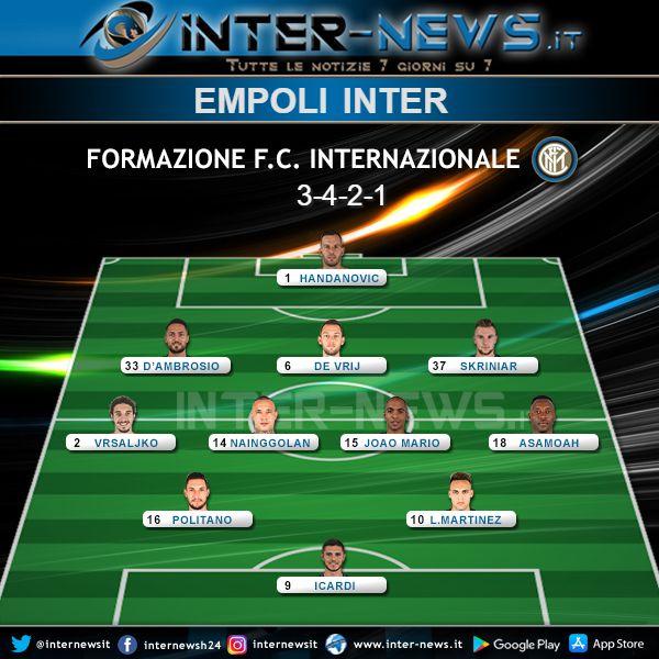 Empoli-Inter Formazione Finale