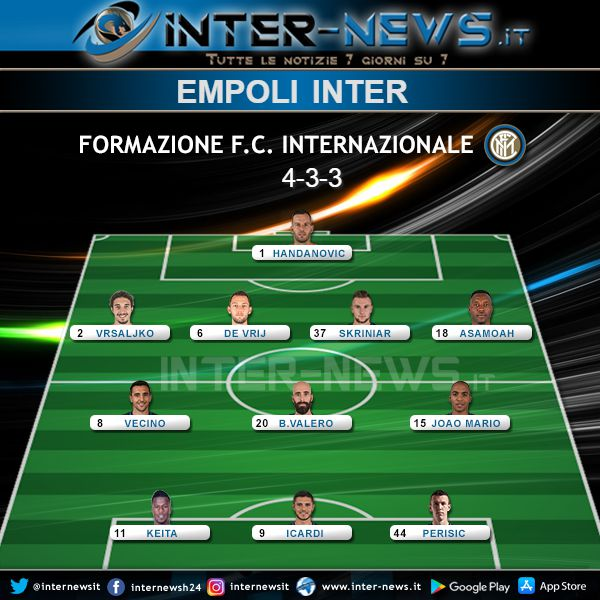 Empoli-Inter Formazione Ufficiale