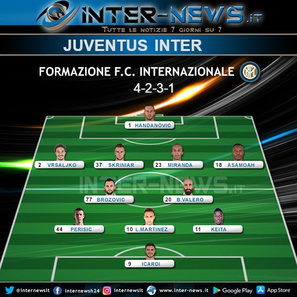 Juventus-Inter Formazione Finale