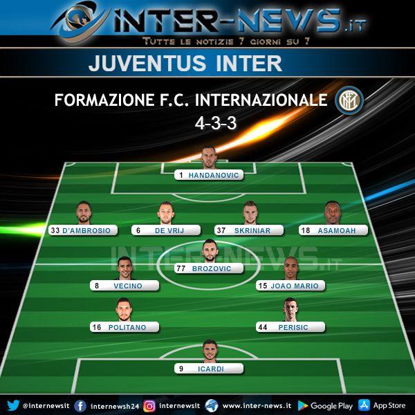 Juventus-Inter Probabile Formazione