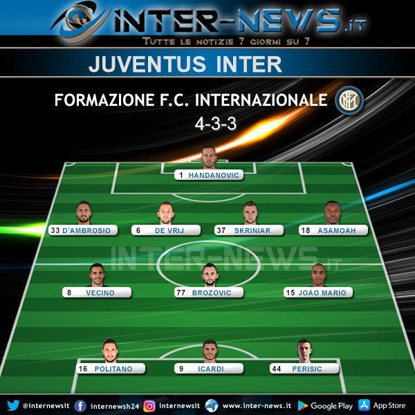 Juventus-Inter probabile formazione Mediaset
