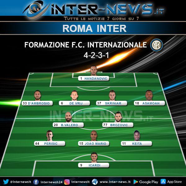 Roma-Inter Formazione Ufficiale