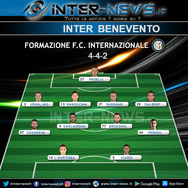 Inter-Benevento Formazione Ufficiale