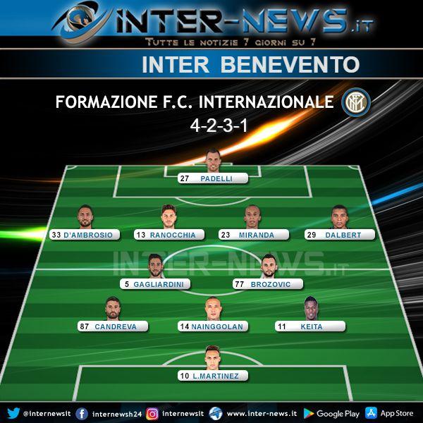 Inter-Benevento Probabile Formazione