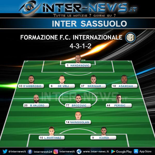 Inter-Sassuolo Formazione Finale