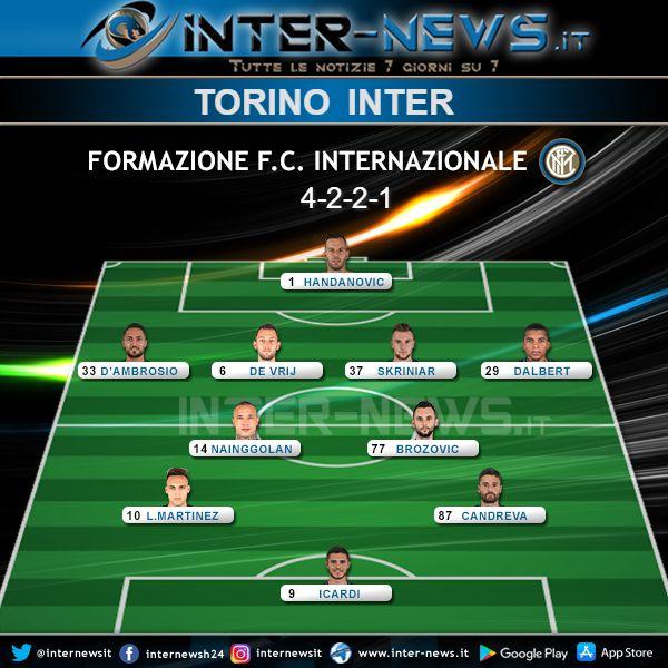 Torino-Inter Formazione Finale