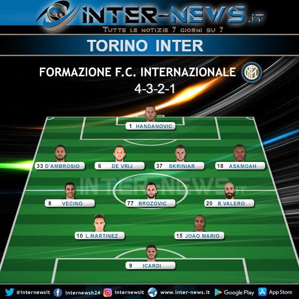 Torino-Inter Probabile Formazione