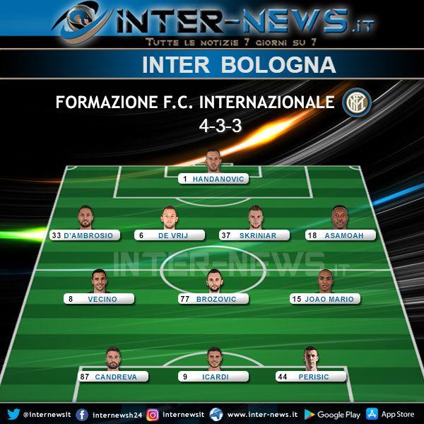 Inter-Bologna Probabile Formazione