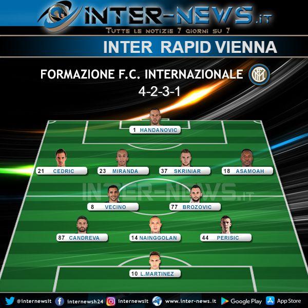Inter-Rapid Vienna Probabile Formazione