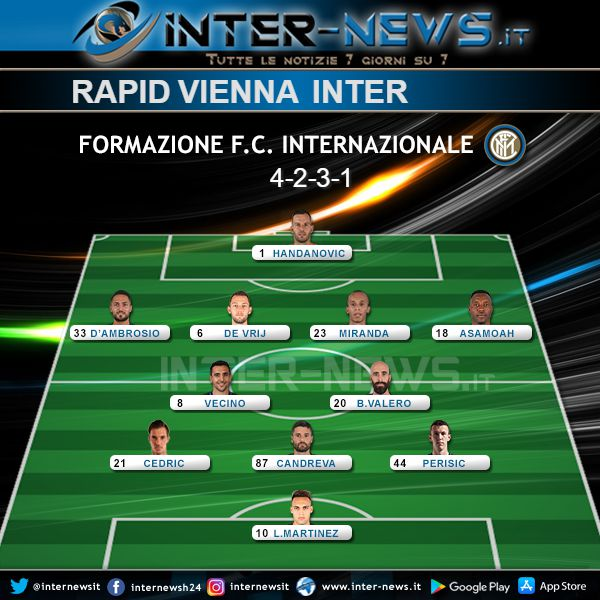 Rapid Vienna-Inter Formazione Finale
