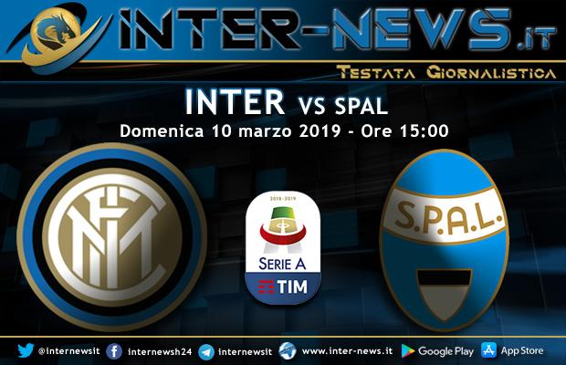 Inter-Spal