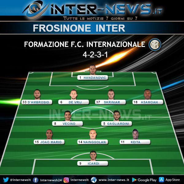 Frosinone-Inter Formazione Finale
