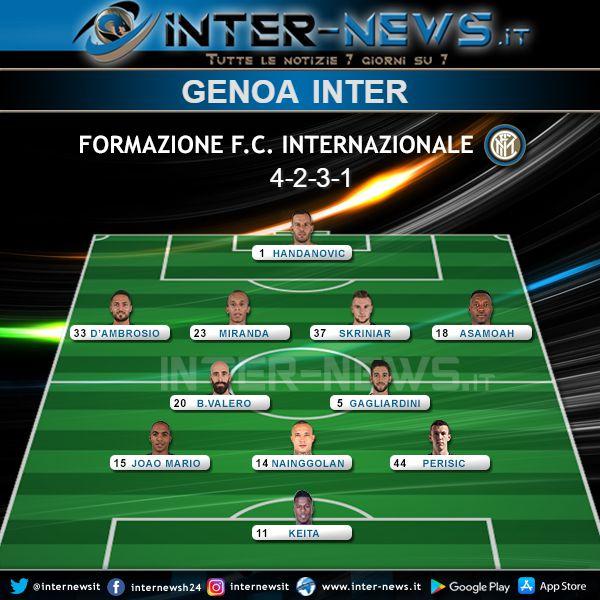 Genoa-Inter Formazione Finale