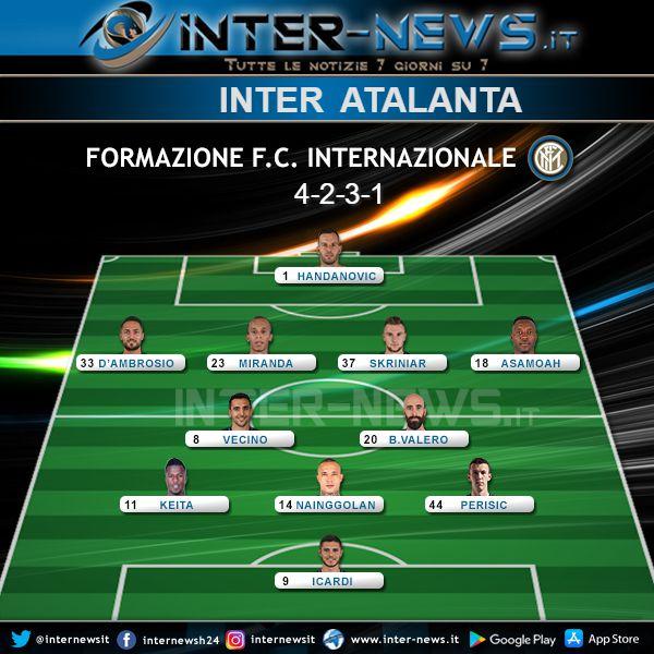 Inter-Atalanta Formazione Finale