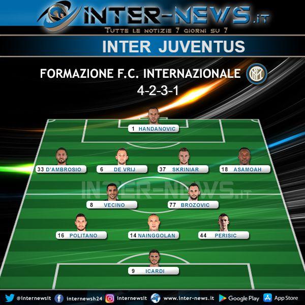 Inter-Juventus Formazione Ufficiale