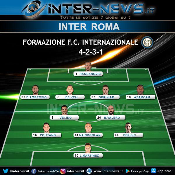 Inter-Roma Formazione Ufficiale