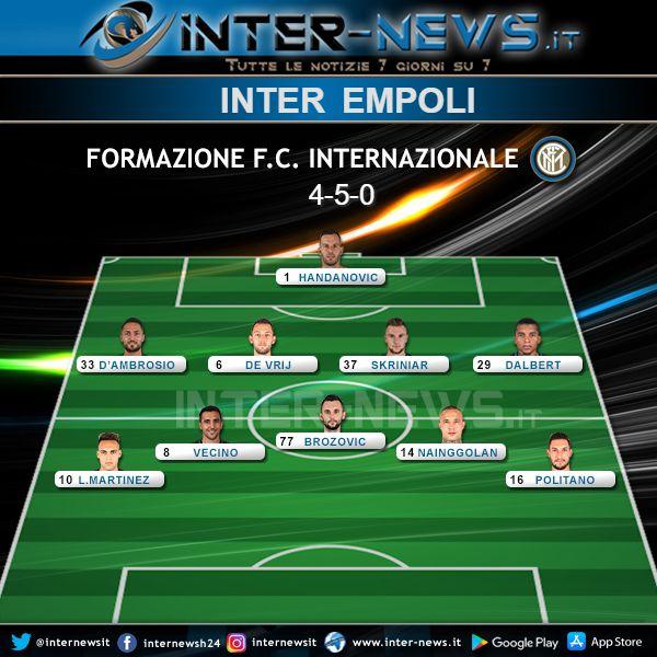 Inter-Empoli Formazione Finale