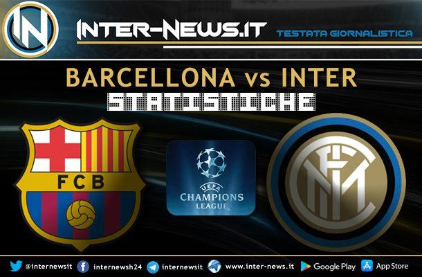 Barcellona-Inter-Statistiche