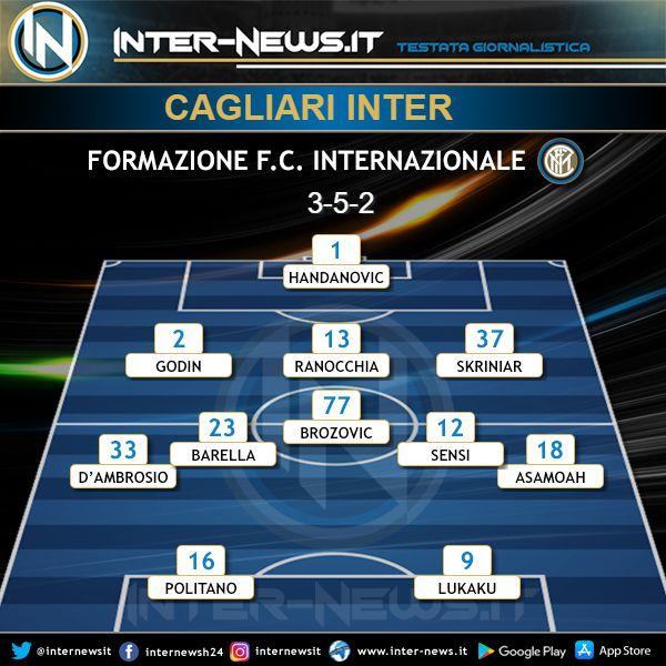 Cagliari-Inter Formazione Finale