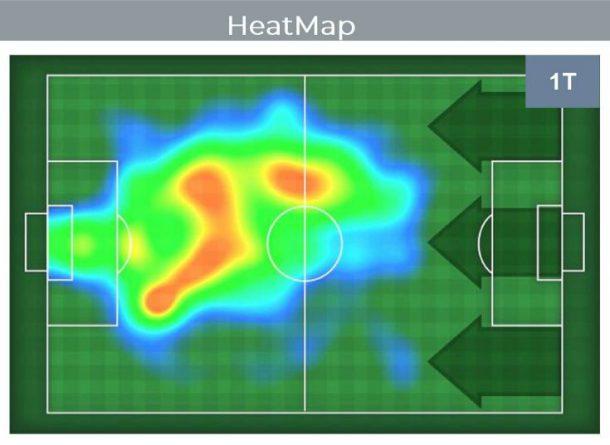 Cagliari-Inter Heatmap 1T