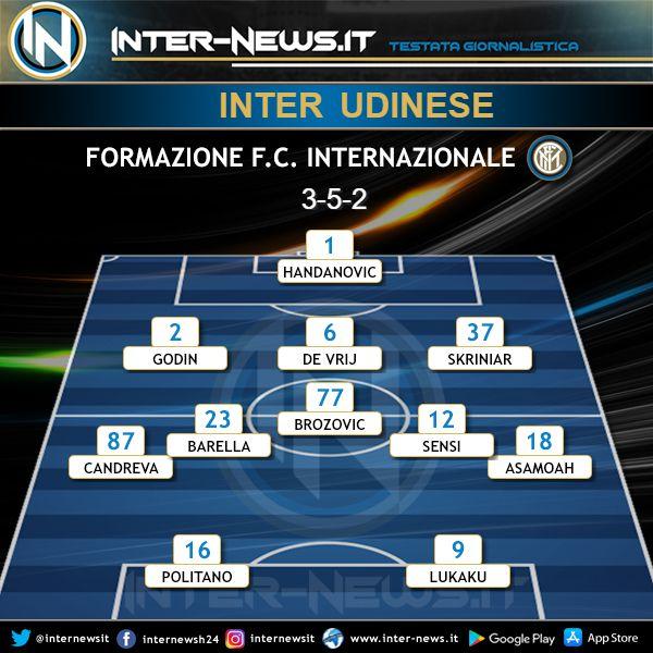 Inter-Udinese Formazione Ufficiale