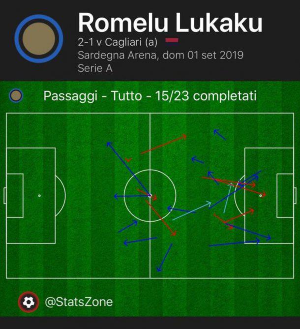 Lukaku Cagliari-Inter passaggi