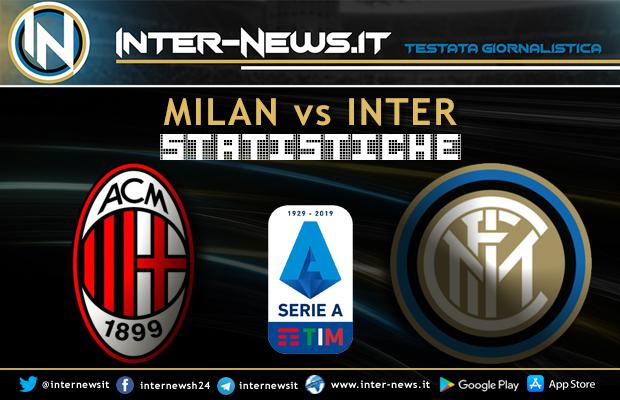 Milan-Inter-Statistiche