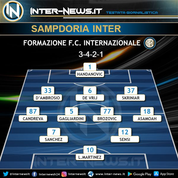 Sampdoria-Inter Probabile Formazione