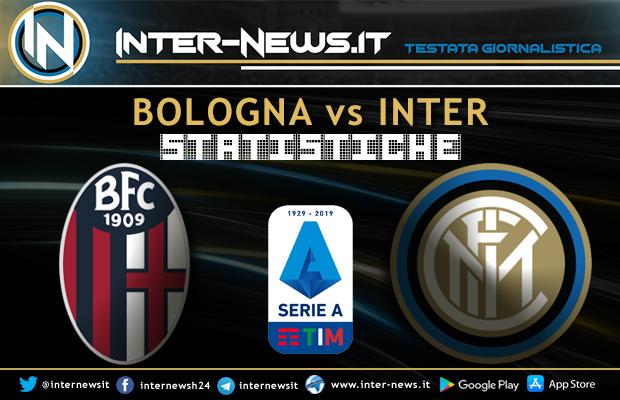 Bologna-Inter-Statistiche