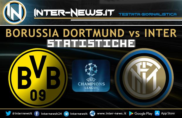 Borussia-Dortmund-Inter-Statistiche