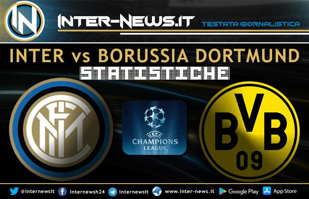 Inter-Borussia-Dortmund-Statistiche