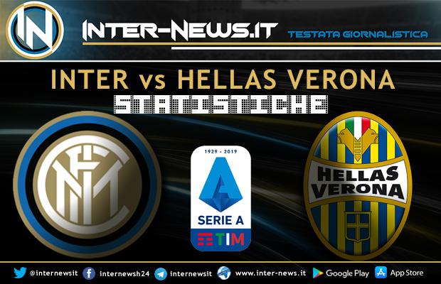 Inter-Hellas-Verona-Statistiche