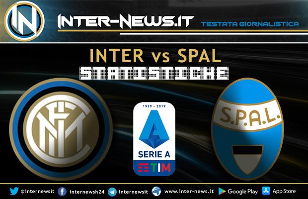Inter-Spal-Statistiche