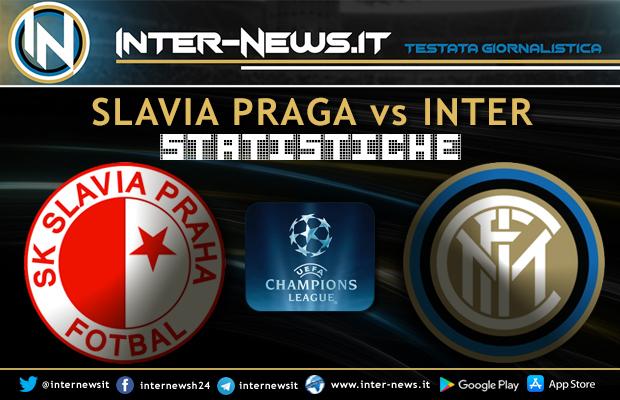 Slavia-Praga-Inter-Statistiche