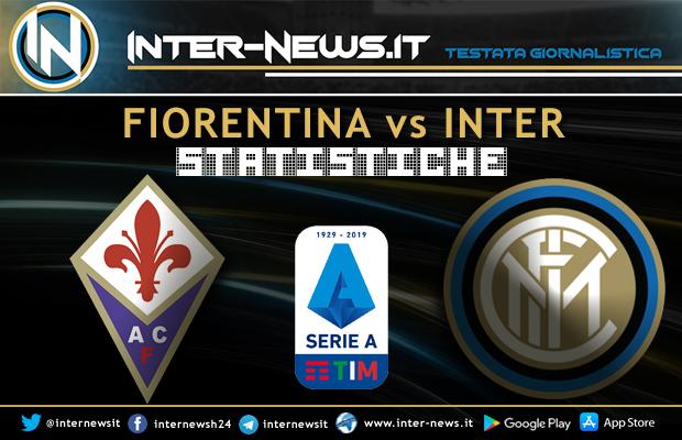 Fiorentina-Inter-Statistiche