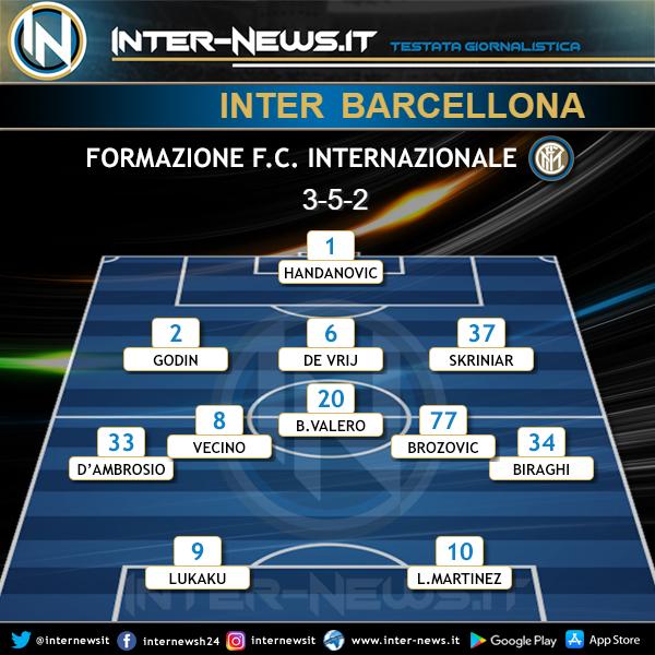 Inter-Barcellona Probabile Formazione
