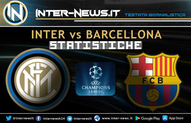 Inter-Barcellona-Statistiche