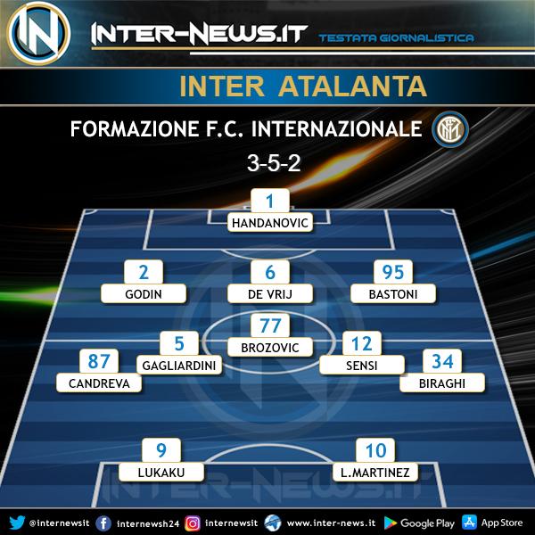 Inter-Atalanta Probabile Formazione