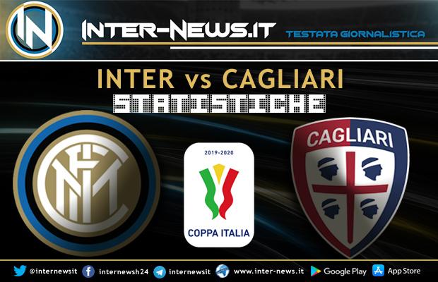 Inter-Cagliari-Coppa-Italia-Statistiche