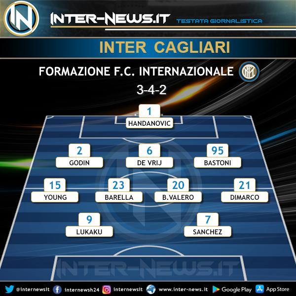 Inter-Cagliari Formazione Finale