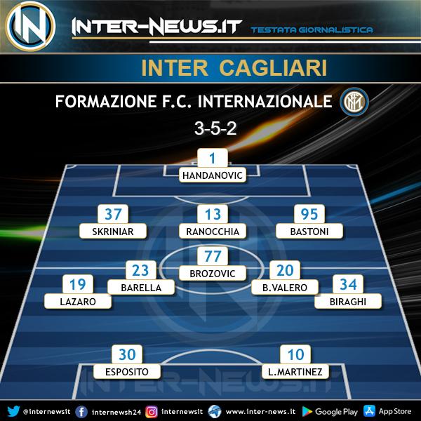 Inter-Cagliari Probabile Formazione
