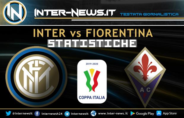 Inter-Fiorentina-Coppa-Italia-Statistiche