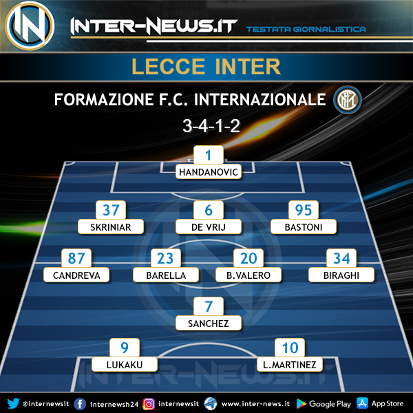 Lecce-Inter Formazione Finale