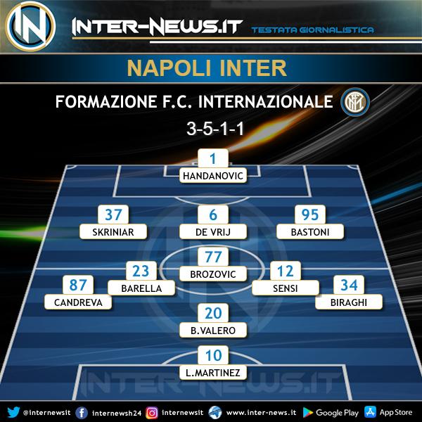 Napoli-Inter Formazione Finale