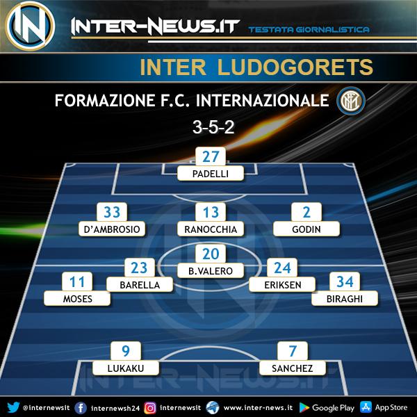 Inter-Ludogorets Formazione Ufficiale